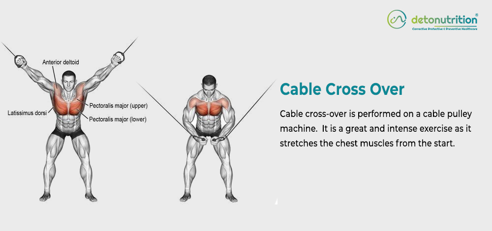 How to do Cable Cross Over