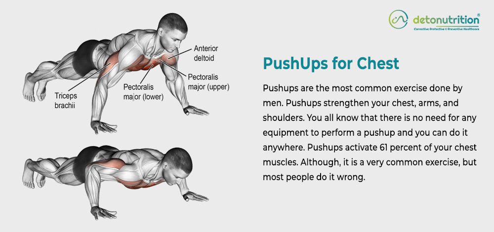 How to do Pushups for Chest
