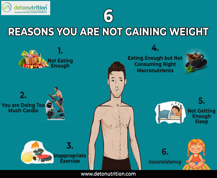 Common reasons you are not gaining weight
