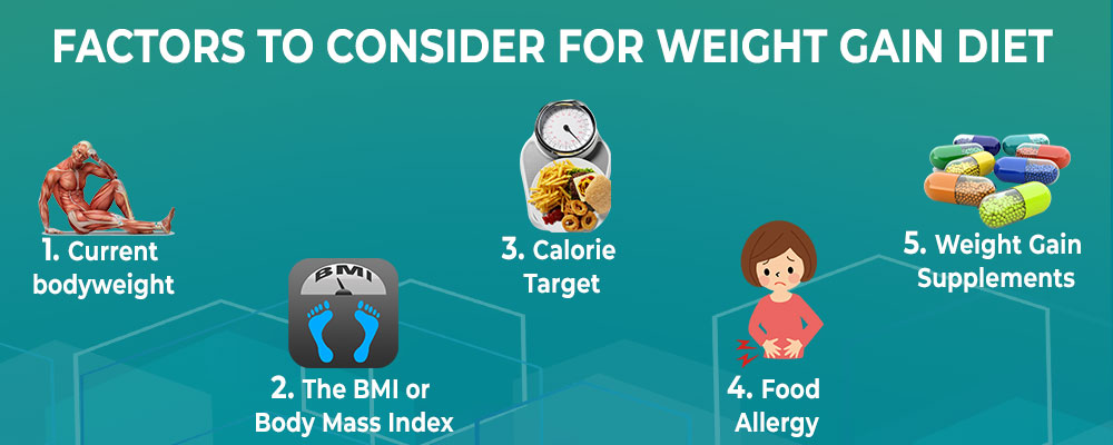 Factors to consider before Weight Gain Diet